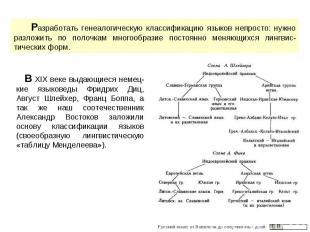 Разработать генеалогическую классификацию языков непросто: нужно разложить по по