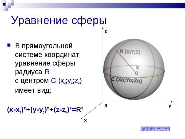 Уравнение сферы В прямоугольной системе координат уравнение сферы радиуса R с центром C (xo;yo;zo) имеет вид: (x-xo)²+(y-yo)²+(z-zo)²=R²