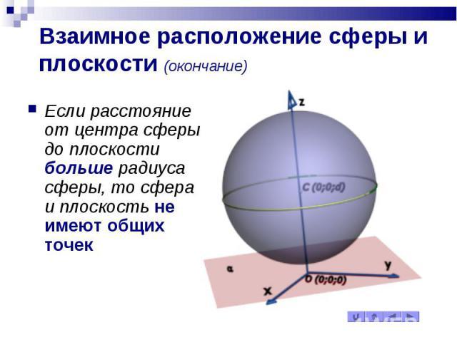 Взаимное расположение сферы и плоскости (окончание) Если расстояние от центра сферы до плоскости больше радиуса сферы, то сфера и плоскость не имеют общих точек