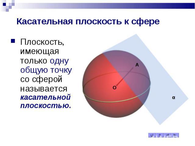 Касательная плоскость к сфере Плоскость, имеющая только одну общую точку со сферой называется касательной плоскостью.
