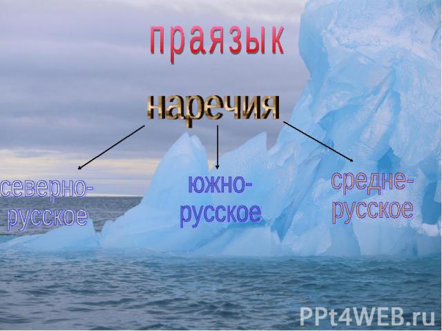 праязык наречия северно- русское южно- русское средне- русское