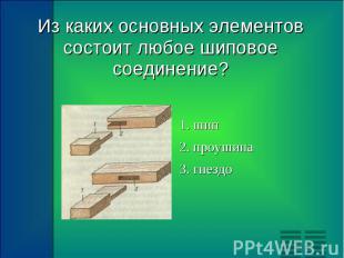 Из каких основных элементов состоит любое шиповое соединение? 1. шип 2. проушина