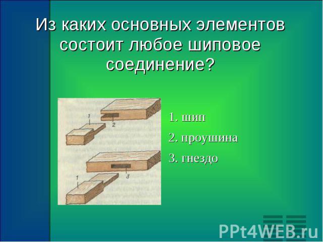 Из каких основных элементов состоит любое шиповое соединение? 1. шип 2. проушина 3. гнездо