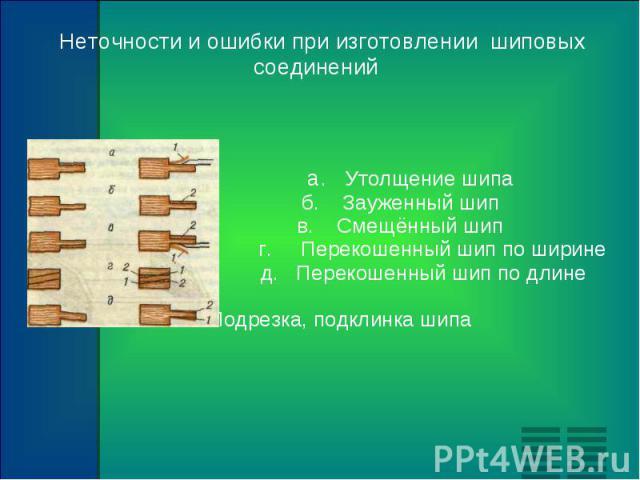 Неточности и ошибки при изготовлении шиповых соединений а. Утолщение шипа б. Зауженный шип в. Смещённый шип г. Перекошенный шип по ширине д. Перекошенный шип по длине 1-2. Подрезка, подклинка шипа