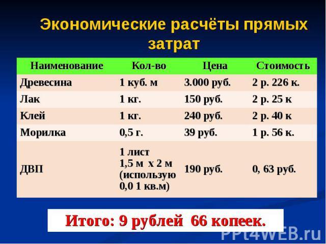 Экономические расчёты прямых затрат Итого: 9 рублей 66 копеек.
