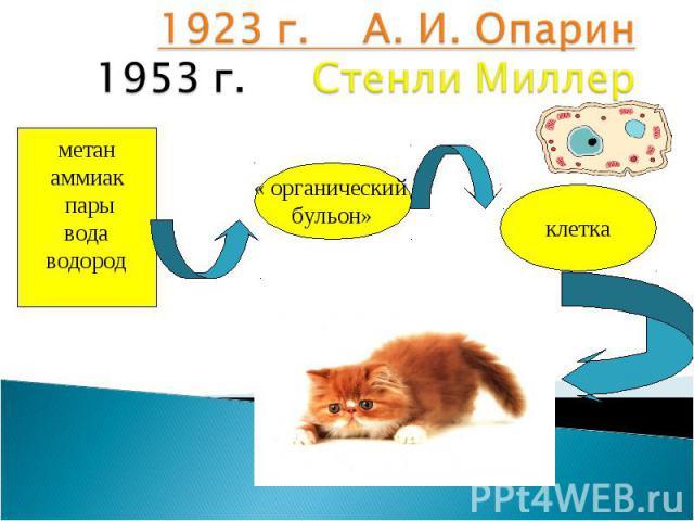 1923 г. А. И. Опарин 1953 г. Стенли Миллер