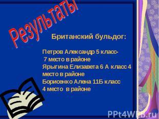 Результаты Британский бульдог: Петров Александр 5 класс- 7 место в районе Ярыгин