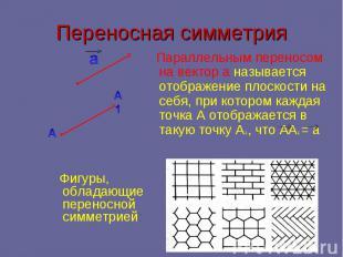 Переносная симметрия Параллельным переносом на вектор а называется отображение п