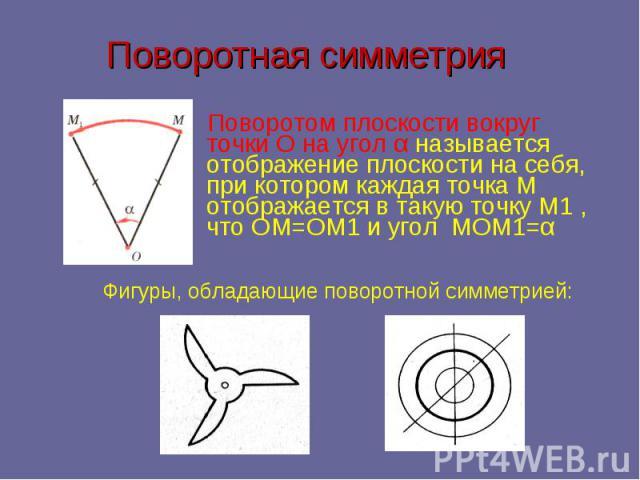 Поворотная симметрия Поворотом плоскости вокруг точки О на угол α называется отображение плоскости на себя, при котором каждая точка М отображается в такую точку М1 , что ОМ=ОМ1 и угол МОМ1=α Фигуры, обладающие поворотной симметрией: