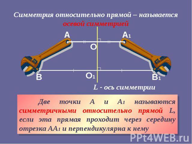 Симметрия относительно прямой – называется осевой симметрией Две точки А и А1 называются симметричными относительно прямой L, если эта прямая проходит через середину отрезка АА1 и перпендикулярна к нему