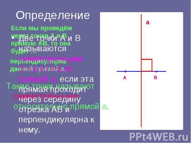 Определение Если мы проведём через точки А и В прямую АВ, то она будет … Две точки А и В называются симметричными относительно прямой а, если эта прямая проходит через середину отрезка АВ и перпендикулярна к нему.