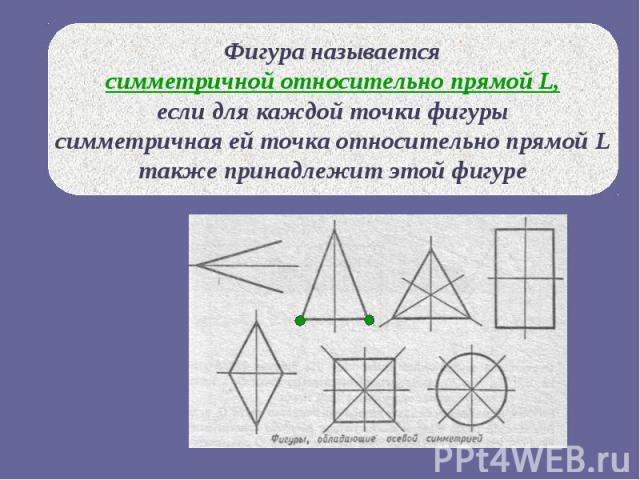 Фигура называется симметричной относительно прямой L, если для каждой точки фигуры симметричная ей точка относительно прямой L также принадлежит этой фигуре