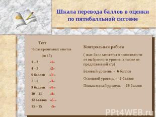 Шкала перевода баллов в оценки по пятибалльной системе Тест Число правильных отв