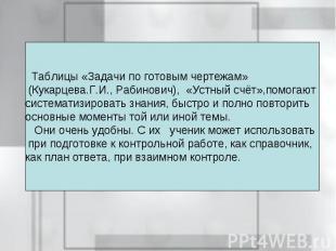 Таблицы «Задачи по готовым чертежам» (Кукарцева.Г.И., Рабинович), «Устный счёт»,