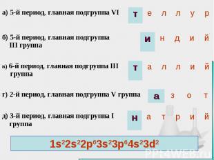 1s22s22p63s23p64s23d2