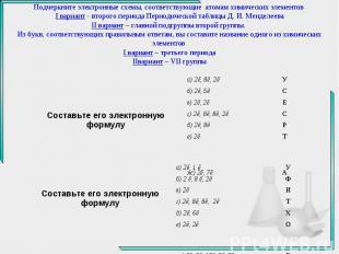 Подчеркните электронные схемы, соответствующие атомам химических элементов I вар