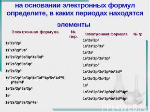 на основании электронных формул определите, в каких периодах находятся элементы