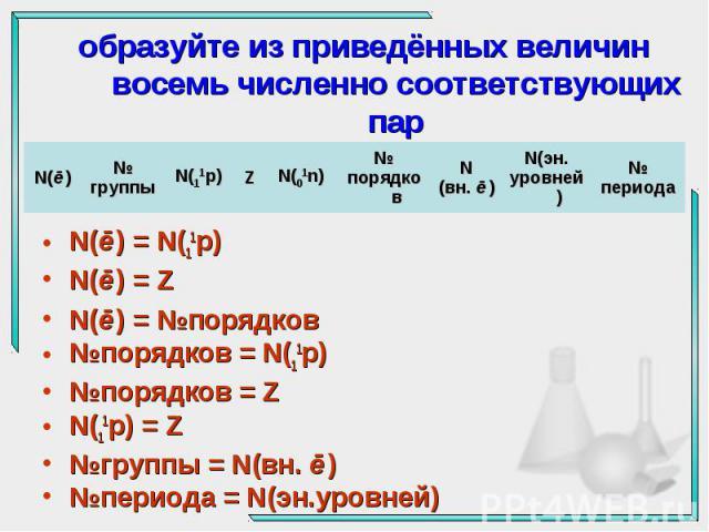 образуйте из приведённых величин восемь численно соответствующих пар N(ē ) = N(11p) N(ē ) = Z N(ē ) = №порядков №порядков = N(11p) №порядков = Z N(11p) = Z №группы = N(вн. ē ) №периода = N(эн.уровней)