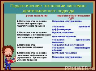 Педагогические технологии системно-деятельностного подхода