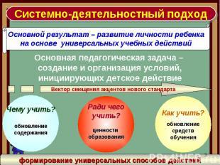 Системно-деятельностный подход Основной результат – развитие личности ребенка на