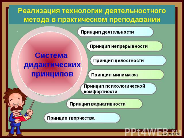 Реализация технологии деятельностного метода в практическом преподавании Система дидактических принципов