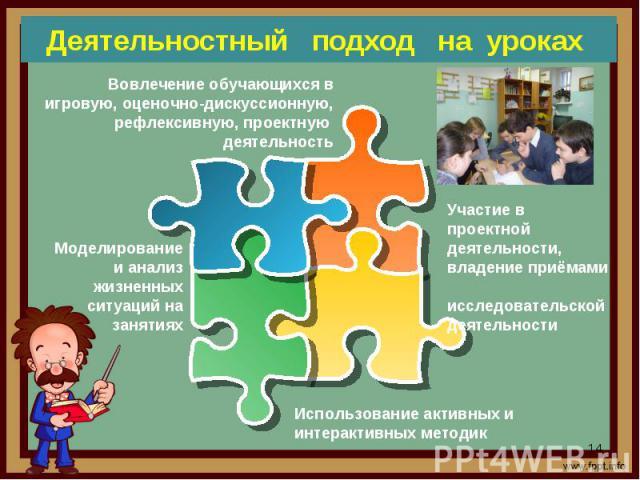 Деятельностный подход на уроках Вовлечение обучающихся в игровую, оценочно-дискуссионную, рефлексивную, проектную деятельность Моделирование и анализ жизненных ситуаций на занятиях Участие в проектной деятельности, владение приёмами исследовательско…