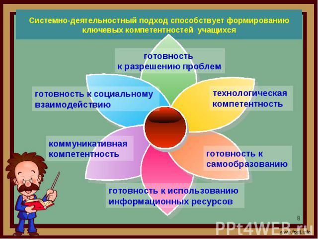 Системно-деятельностный подход способствует формированию ключевых компетентностей учащихся