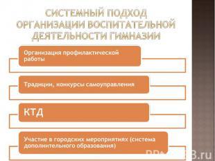 Системный подход организации воспитательной деятельности гимназии