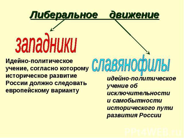 Либеральное движение западники Идейно-политическое учение, согласно которому историческое развитие России должно следовать европейскому варианту славянофилы идейно-политическое учение об исключительности и самобытности исторического пути развития России
