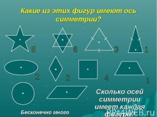 Какие из этих фигур имеют ось симметрии? Сколько осей симметрии имеет каждая фиг