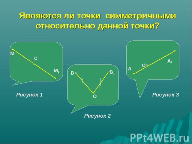 Являются ли точки симметричными относительно данной точки?