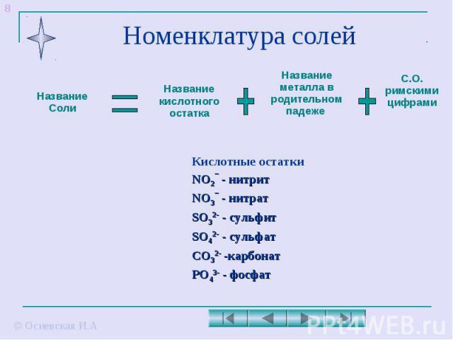 Номенклатура солей Кислотные остатки NO2¯ - нитрит NO3¯ - нитрат SO32- - сульфит SO42- - сульфат СO32- -карбонат РO43- - фосфат