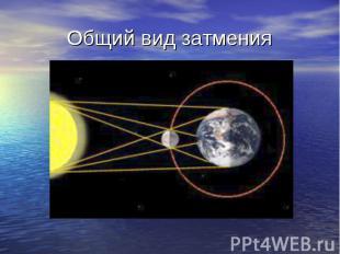 Общий вид затмения