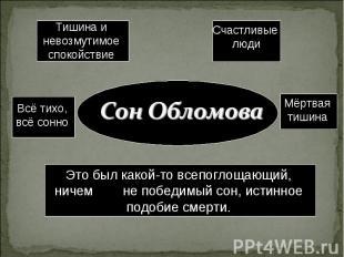 Сон Обломова Это был какой-то всепоглощающий, ничем не победимый сон, истинное п