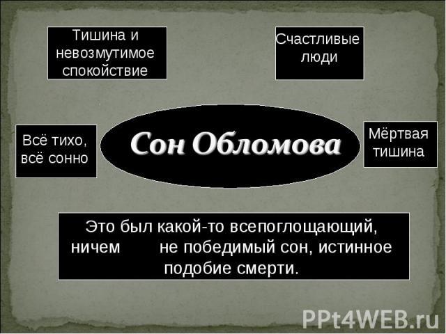 Сон Обломова Это был какой-то всепоглощающий, ничем не победимый сон, истинное подобие смерти.