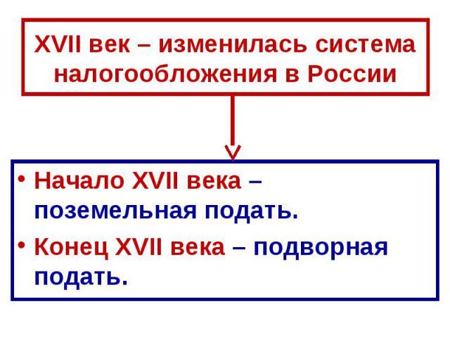 XVII век – изменилась система налогообложения в России Начало XVII века – поземельная подать. Конец XVII века – подворная подать.