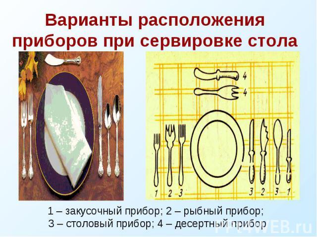 Варианты расположения приборов при сервировке стола 1 – закусочный прибор; 2 – рыбный прибор; 3 – столовый прибор; 4 – десертный прибор