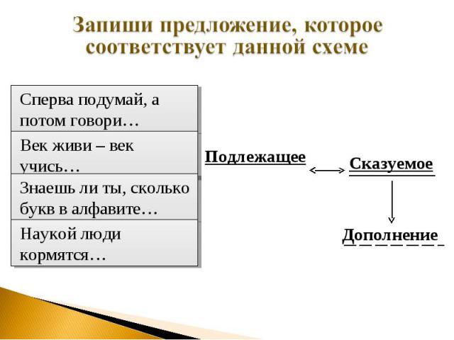 Запиши предложение, которое соответствует данной схеме Подлежащее
