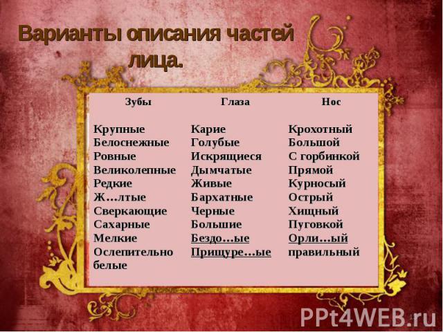 Варианты описания частей лица.