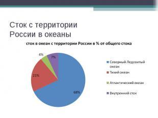 Сток с территории России в океаны