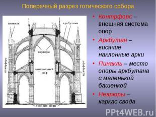 Поперечный разрез готического собора Контрфорс – внешняя система опор Аркбутан –