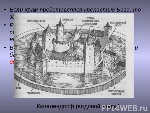 Если храм представлялся крепостью Бога, то замок – крепостью рыцаря. Романские каменные замки с мощными оборонительными стенами были неприступными крепостями Внутри замка находились жилые постройки и башнеобразное каменное жилище феодала - донжон Ка…
