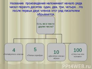 Название произведения напоминает начало ряда чисел первого десятка: один, два, т