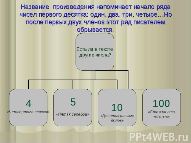 Название произведения напоминает начало ряда чисел первого десятка: один, два, три, четыре…Но после первых двух членов этот ряд писателем обрывается.