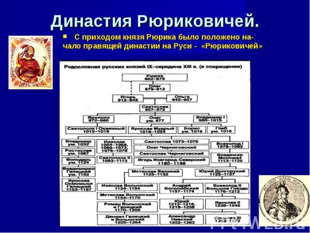 Династия Рюриковичей. С приходом князя Рюрика было положено на- чало правящей династии на Руси - «Рюриковичей»