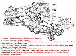Рисунок 2. Геологическая карта Московской области. Неогеновая система: 1 пески и