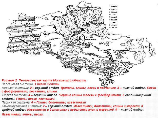 Рисунок 2. Геологическая карта Московской области. Неогеновая система: 1 пески и глины. Меловая система: 2 – верхний отдел. Трепелы, глины, пески и песчаники. 3 – нижний отдел. Пески с фосфоритами, песчаники, глины. Юрская система: 4 – верхний отдел…
