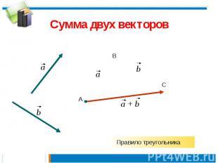 Сумма двух векторов Правило треугольника