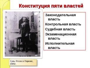 Конституция пяти властей Законодательная власть Контрольная власть Судебная влас