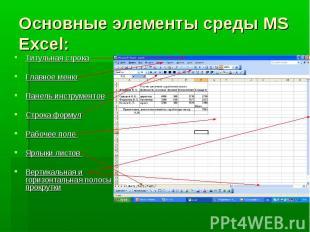 Основные элементы среды MS Excel: Титульная строка Главное меню Панель инструмен
